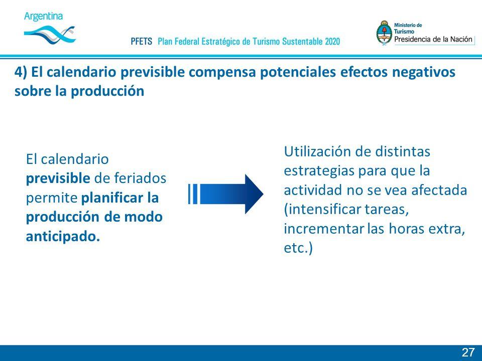 4) El calendario previsible compensa potenciales efectos negativos sobre la producción