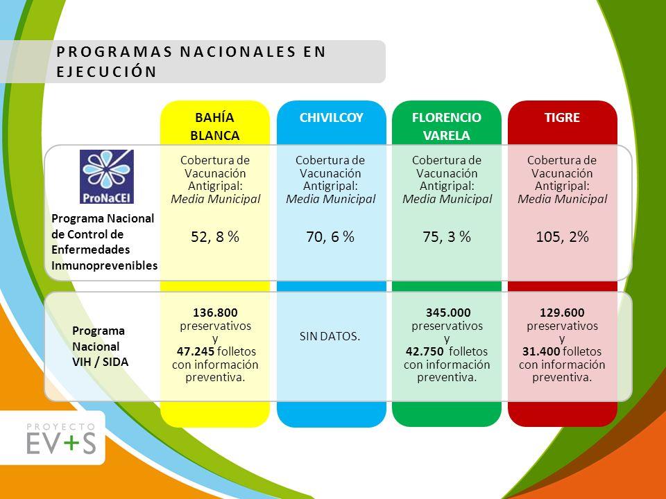 PROGRAMAS NACIONALES EN EJECUCIÓN