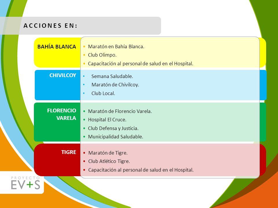 ACCIONES EN: BAHÍA BLANCA CHIVILCOY FLORENCIO VARELA TIGRE