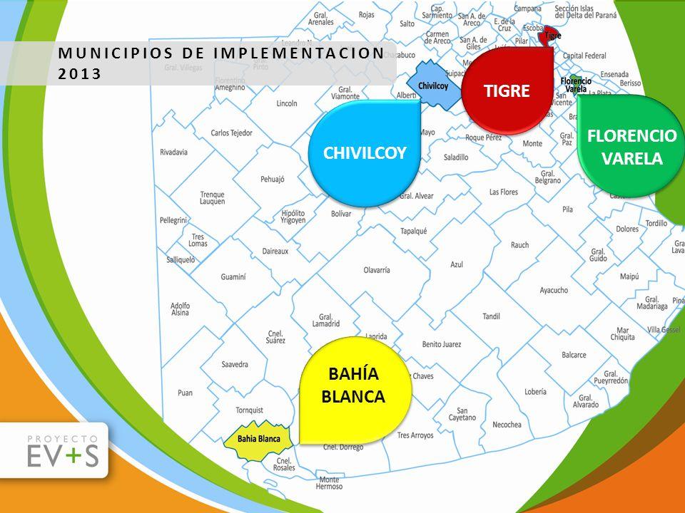 TIGRE FLORENCIO VARELA CHIVILCOY BAHÍA BLANCA