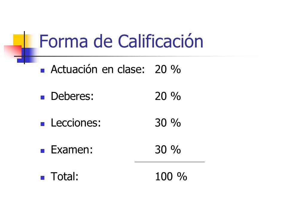 Forma de Calificación Actuación en clase: 20 % Deberes: 20 %