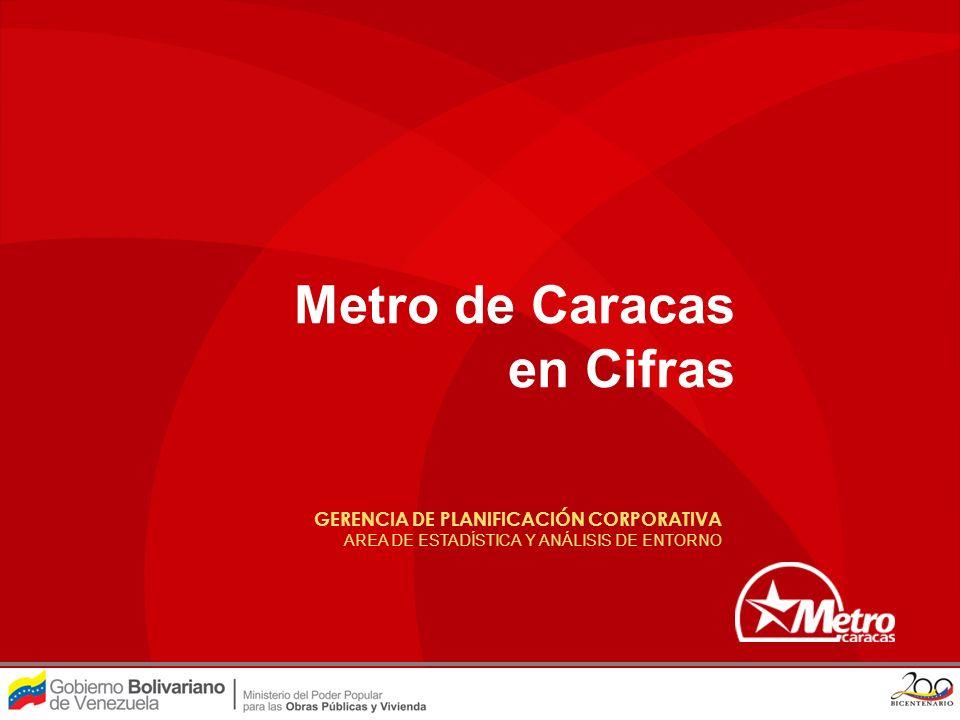 Metro de Caracas en Cifras