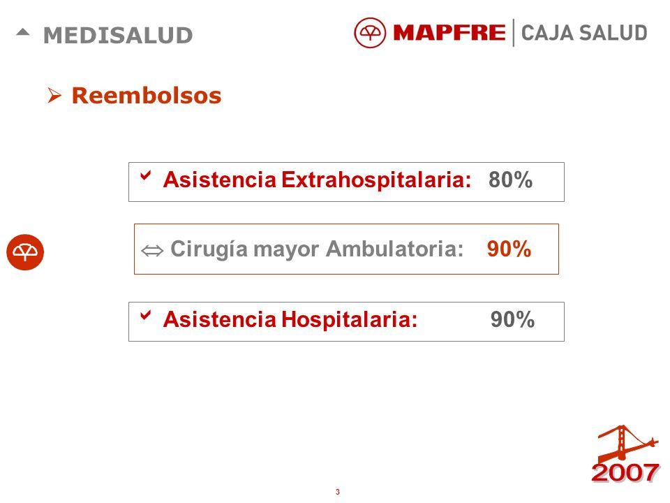  Reembolsos Asistencia Extrahospitalaria: 80%  Cirugía mayor Ambulatoria: 90% Asistencia Hospitalaria: 90%