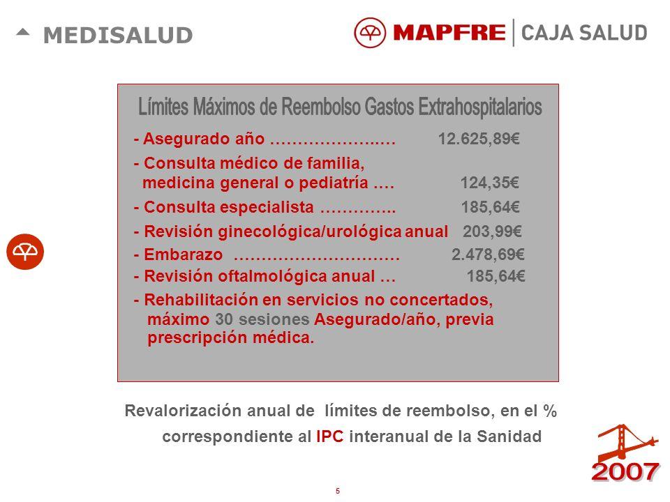 correspondiente al IPC interanual de la Sanidad