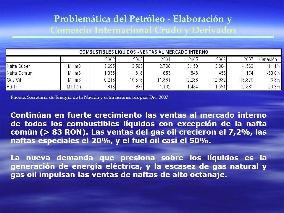 Problemática del Petróleo - Elaboración y Comercio Internacional Crudo y Derivados