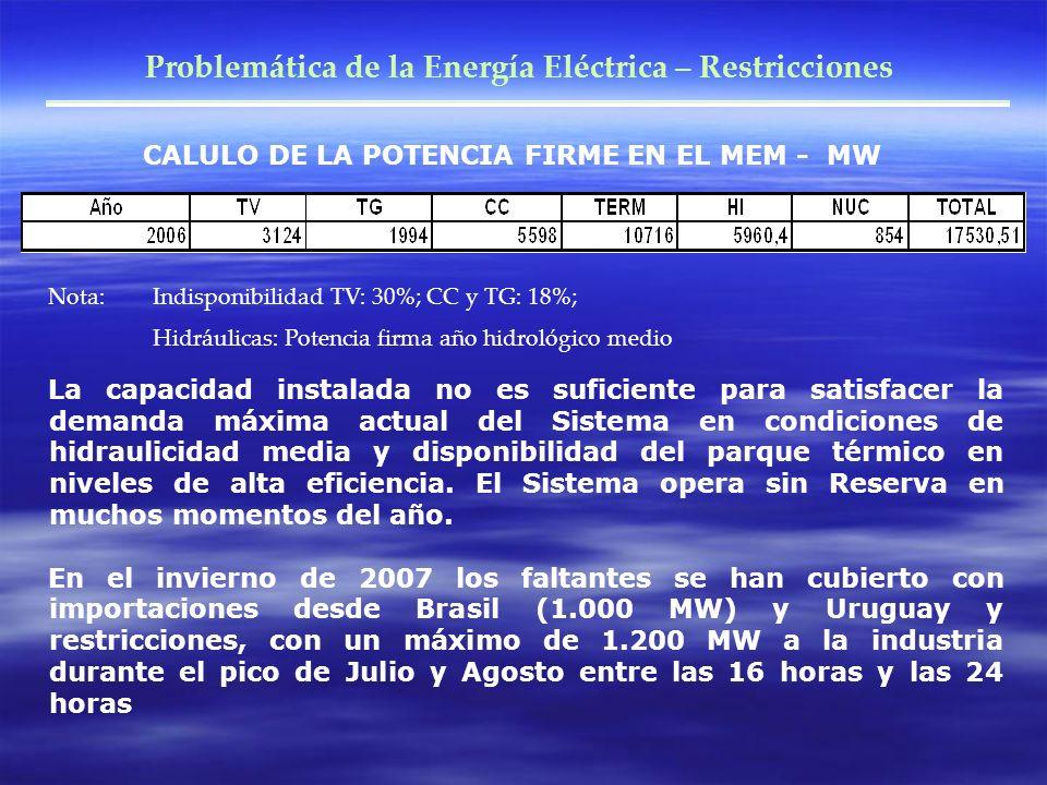 Problemática de la Energía Eléctrica – Restricciones