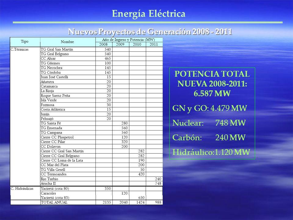 Energía Eléctrica Nuevos Proyectos de Generación 2008 - 2011