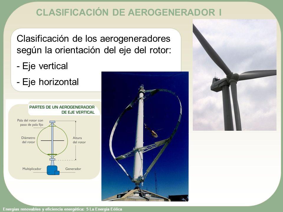 CLASIFICACIÓN DE AEROGENERADOR I
