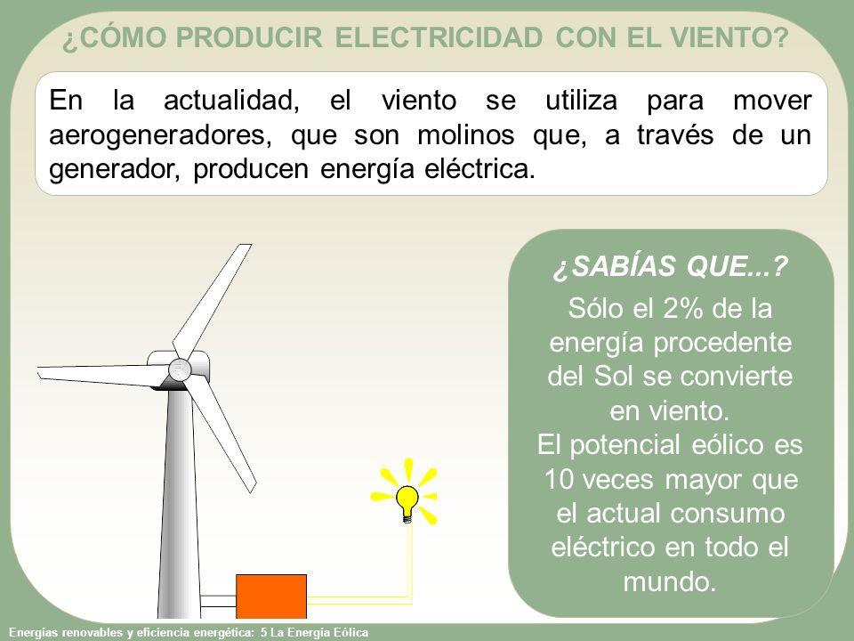 Sólo el 2% de la energía procedente del Sol se convierte en viento.