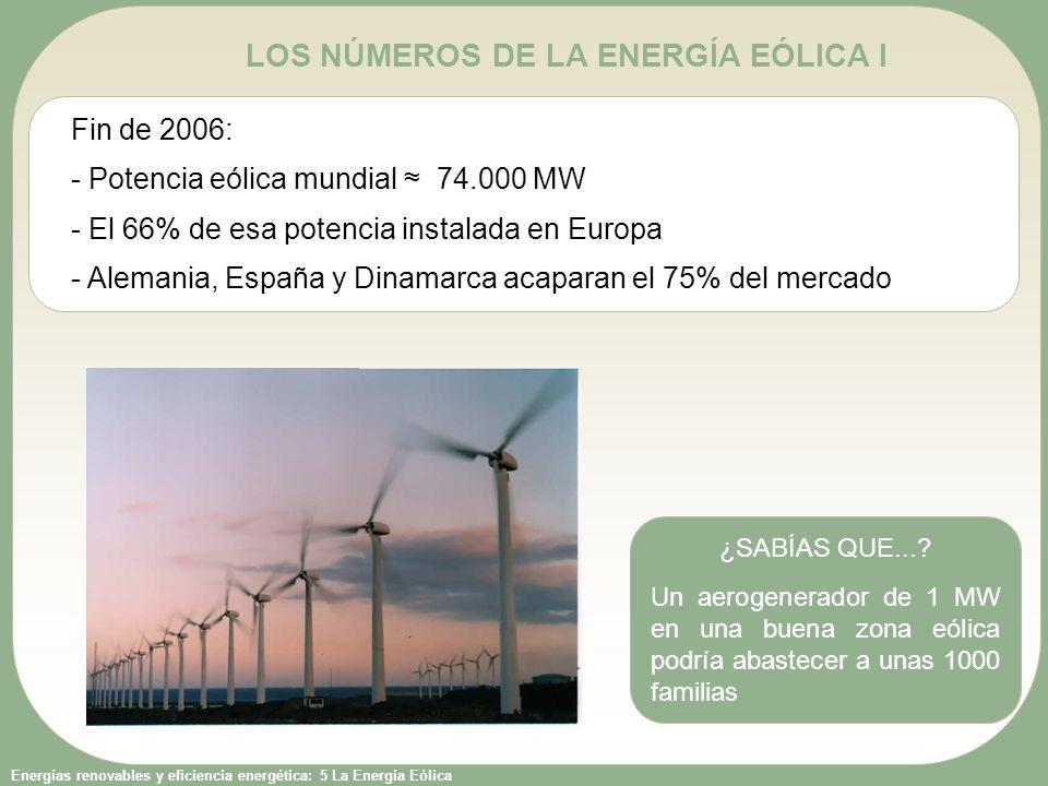 LOS NÚMEROS DE LA ENERGÍA EÓLICA I