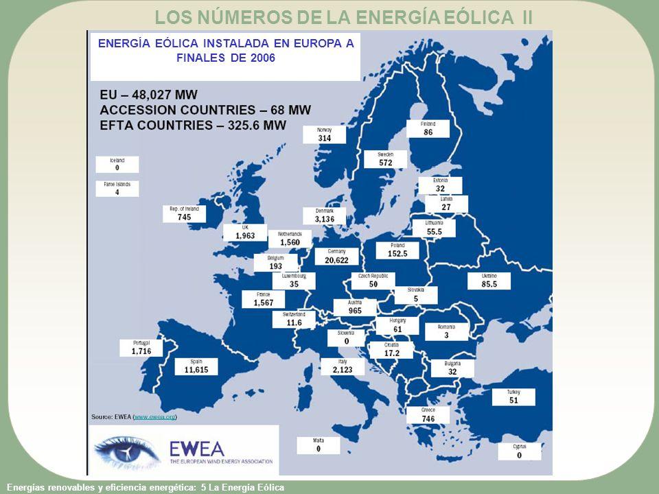 ENERGÍA EÓLICA INSTALADA EN EUROPA A FINALES DE 2006