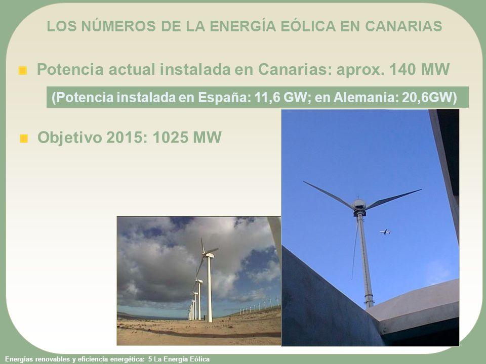 LOS NÚMEROS DE LA ENERGÍA EÓLICA EN CANARIAS