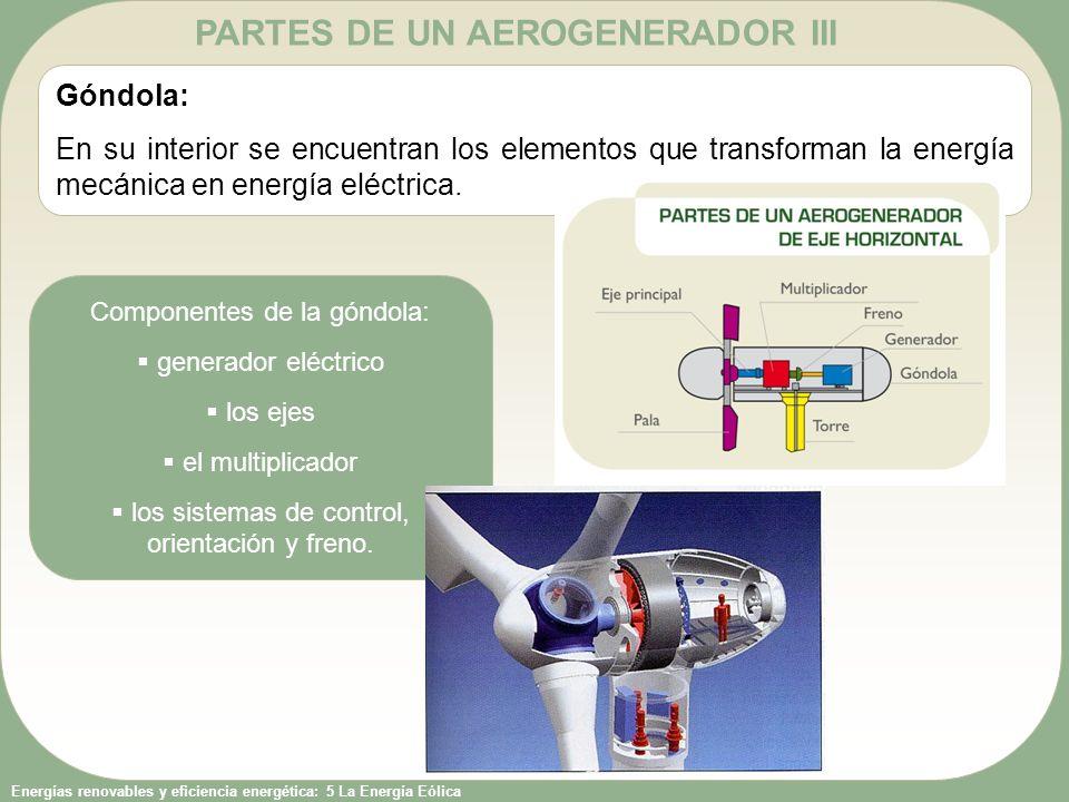 PARTES DE UN AEROGENERADOR III