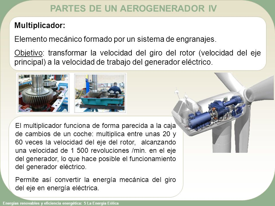 PARTES DE UN AEROGENERADOR IV
