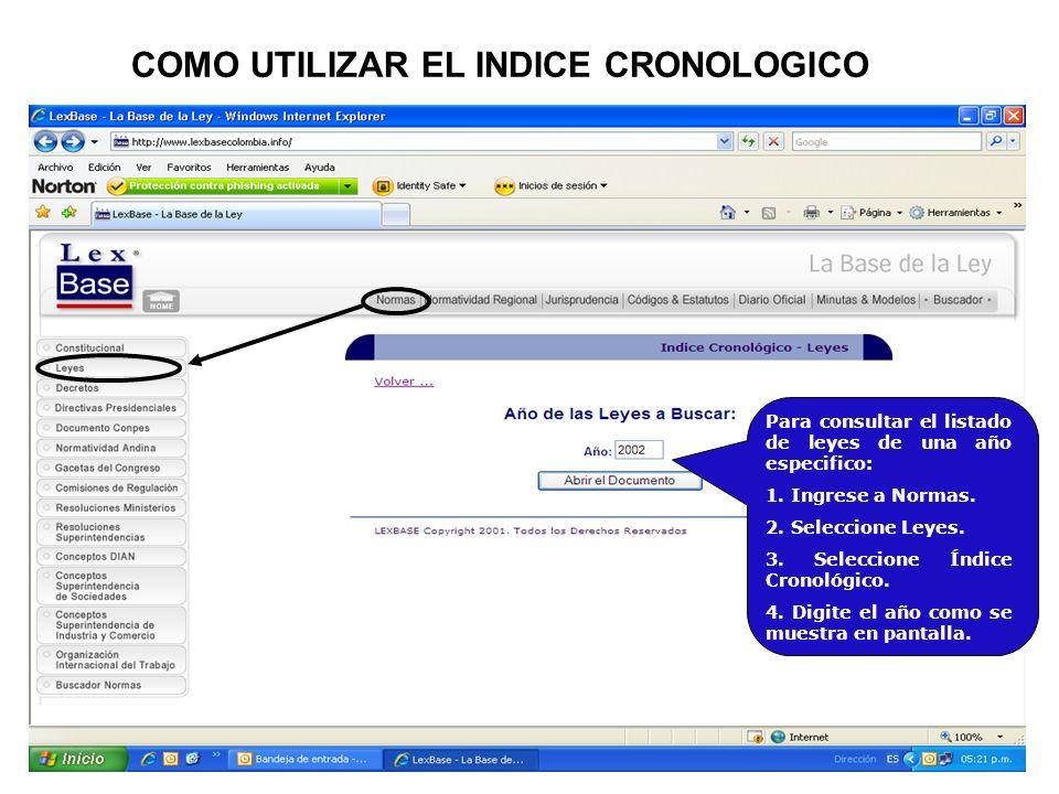 COMO UTILIZAR EL INDICE CRONOLOGICO