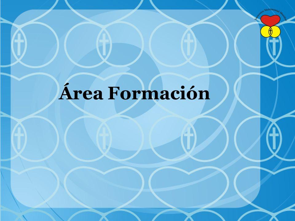 Área Formación