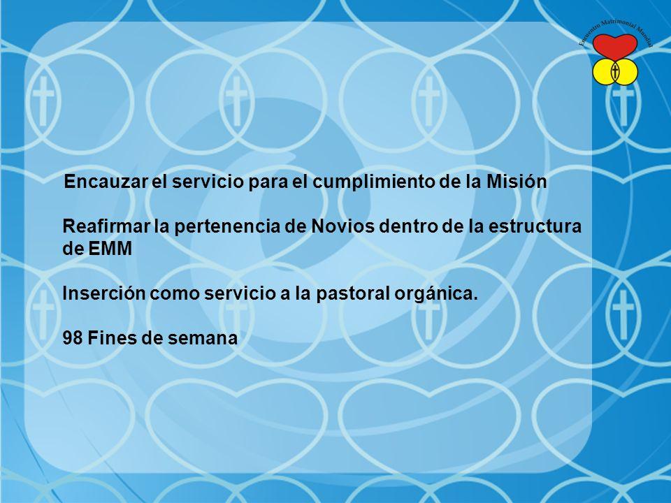 Reafirmar la pertenencia de Novios dentro de la estructura de EMM