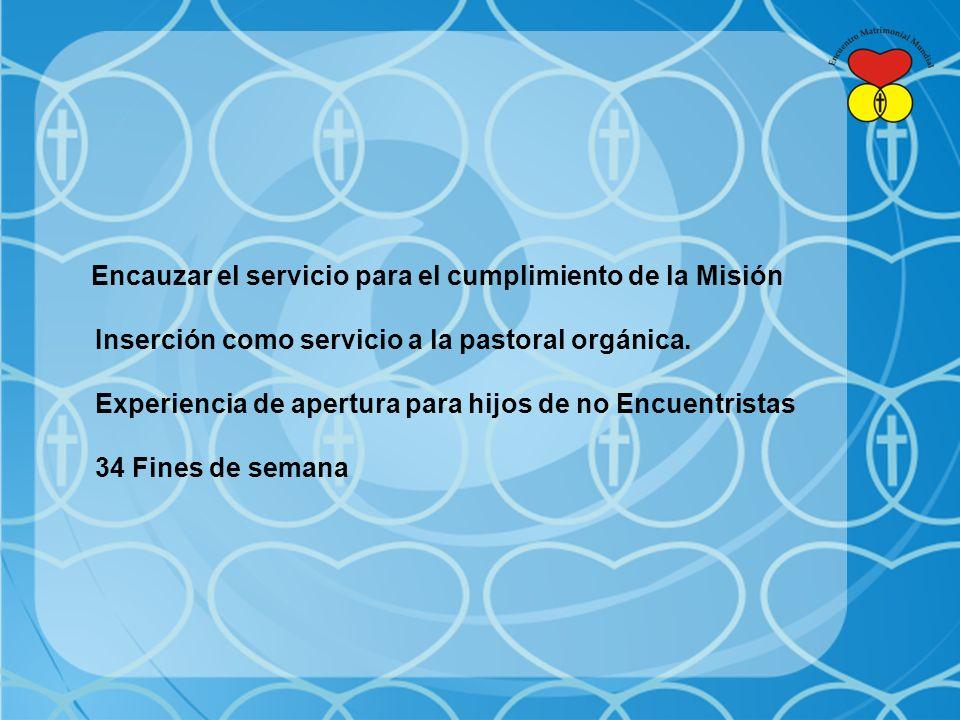 Inserción como servicio a la pastoral orgánica.