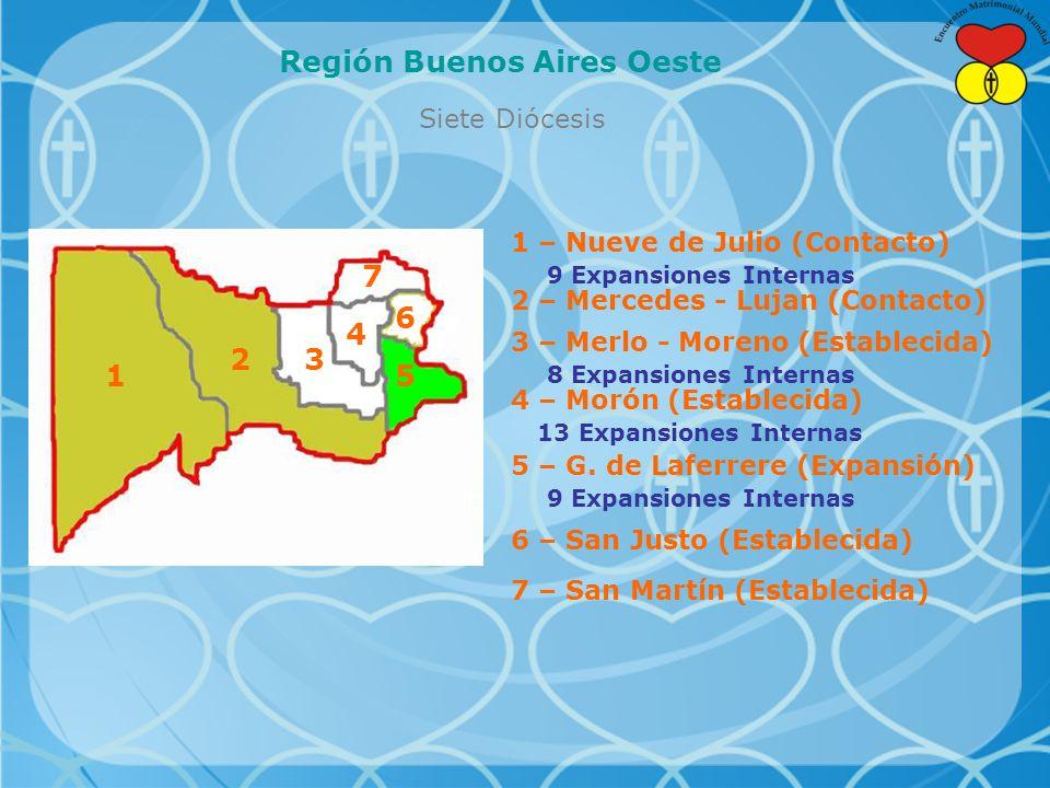 Región Buenos Aires Oeste