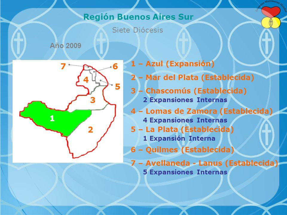 Región Buenos Aires Sur