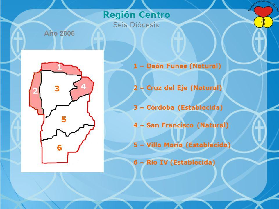 Región Centro 1 4 3 2 5 6 Seis Diócesis Año 2006