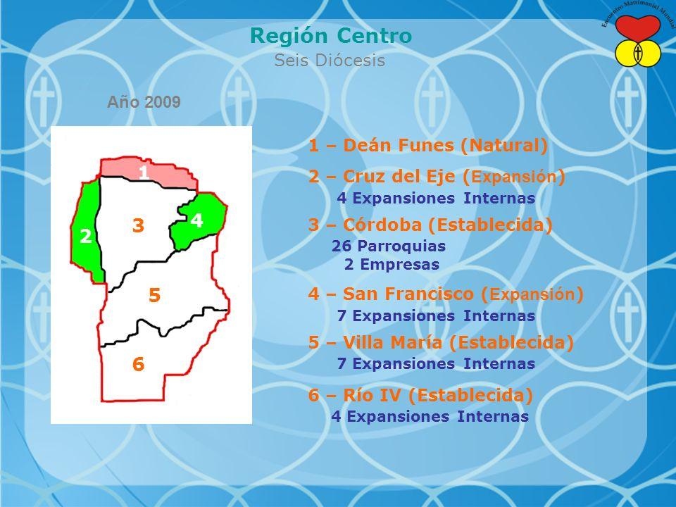 Región Centro 1 4 3 2 5 6 Seis Diócesis Año 2009
