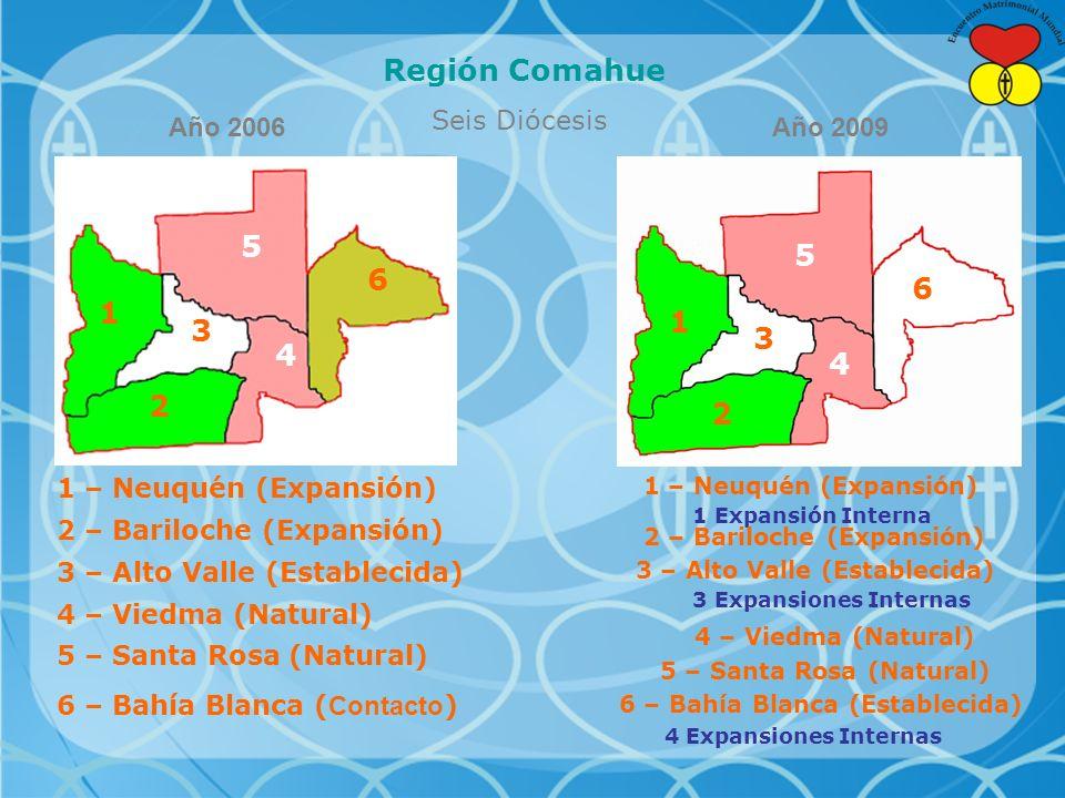 Región Comahue 5 5 6 6 1 1 3 3 4 4 2 2 Seis Diócesis Año 2006 Año 2009