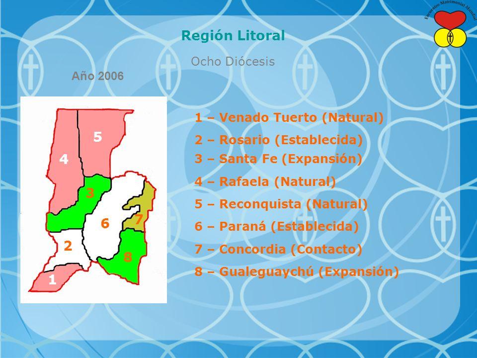 Región Litoral 5 4 3 7 6 2 8 1 Ocho Diócesis Año 2006