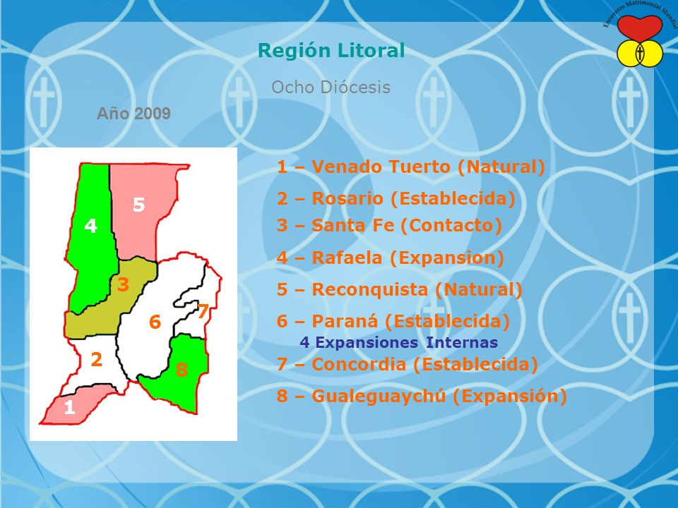 Región Litoral 5 4 3 7 6 2 8 1 Ocho Diócesis Año 2009