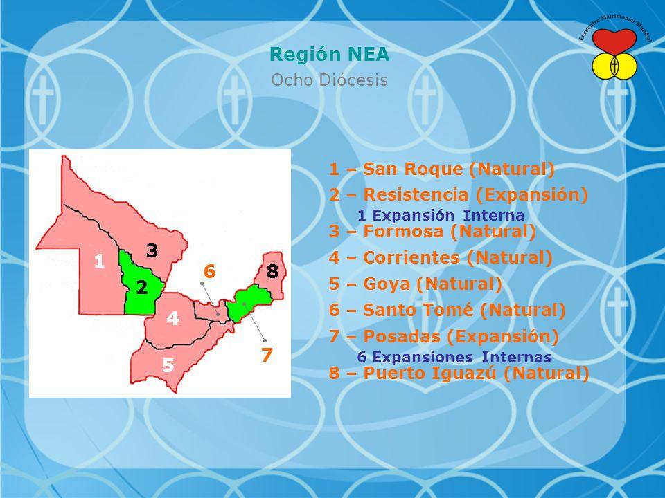 Región NEA 3 1 6 8 2 4 7 5 Ocho Diócesis 1 – San Roque (Natural)