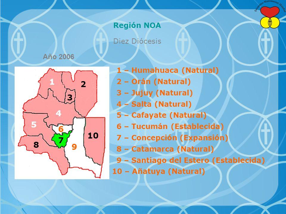 1 2 3 4 5 6 10 7 8 9 Región NOA Diez Diócesis Año 2006