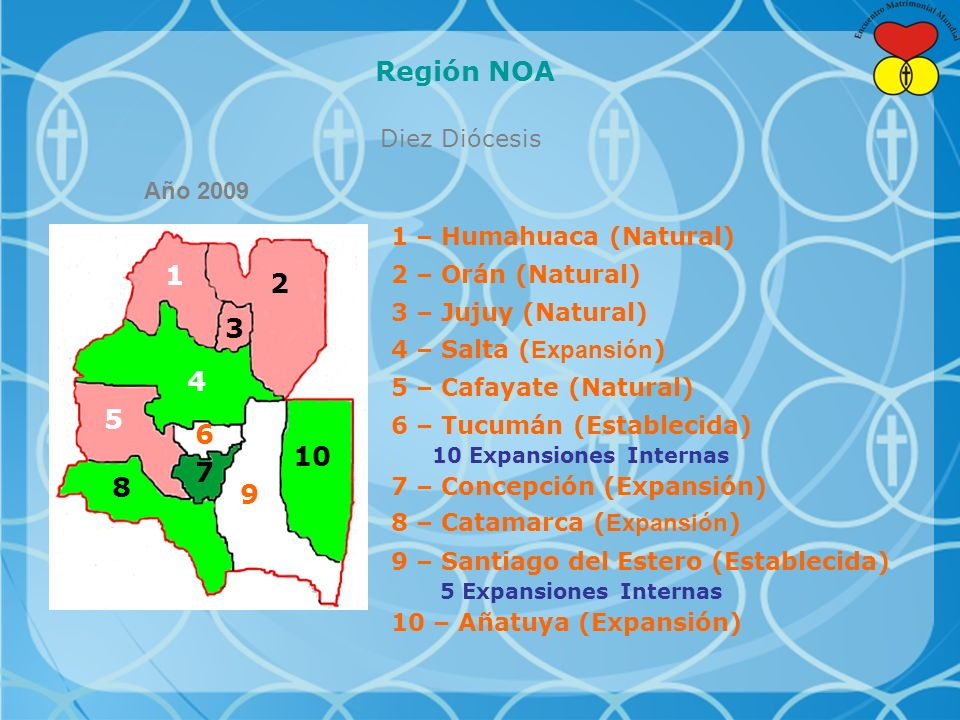 Región NOA 1 2 3 4 5 6 10 7 8 9 Diez Diócesis Año 2009