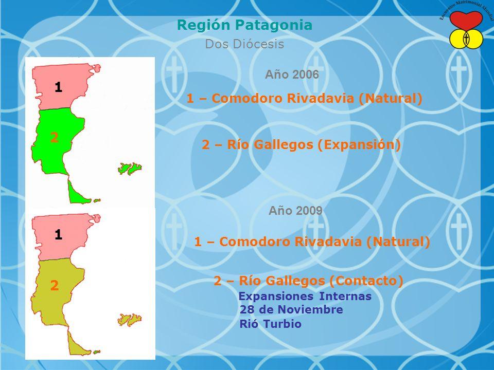 Región Patagonia 1 2 1 2 Dos Diócesis Año 2006