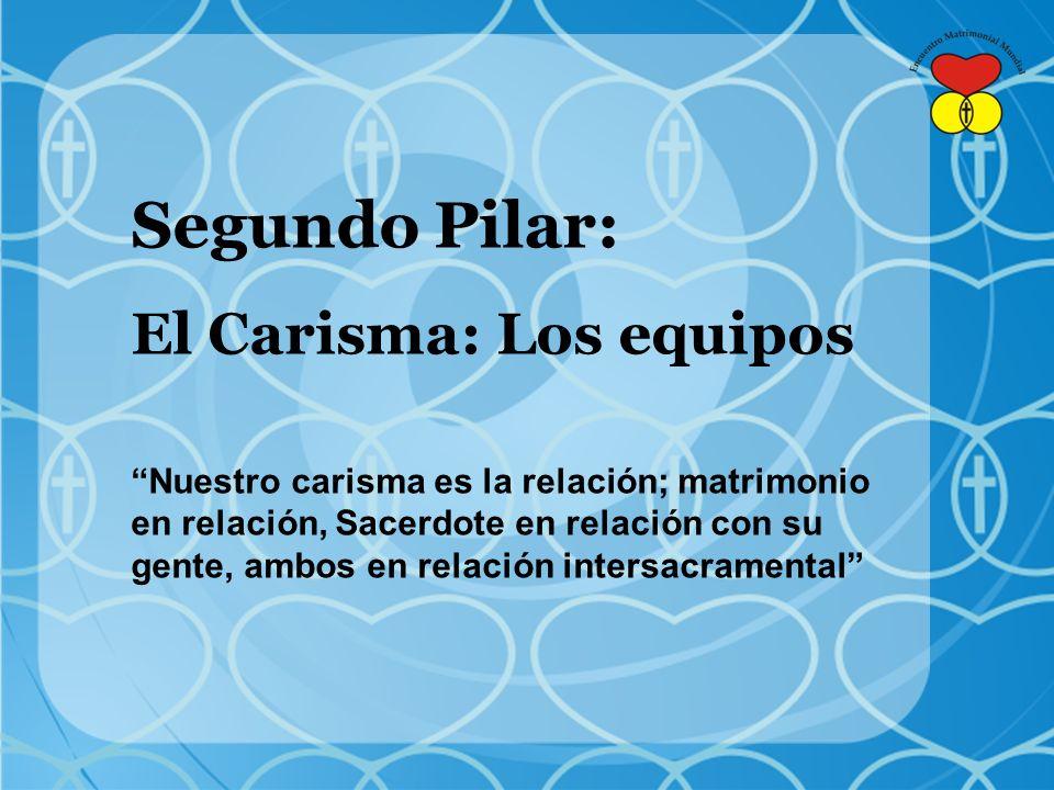 Segundo Pilar: El Carisma: Los equipos