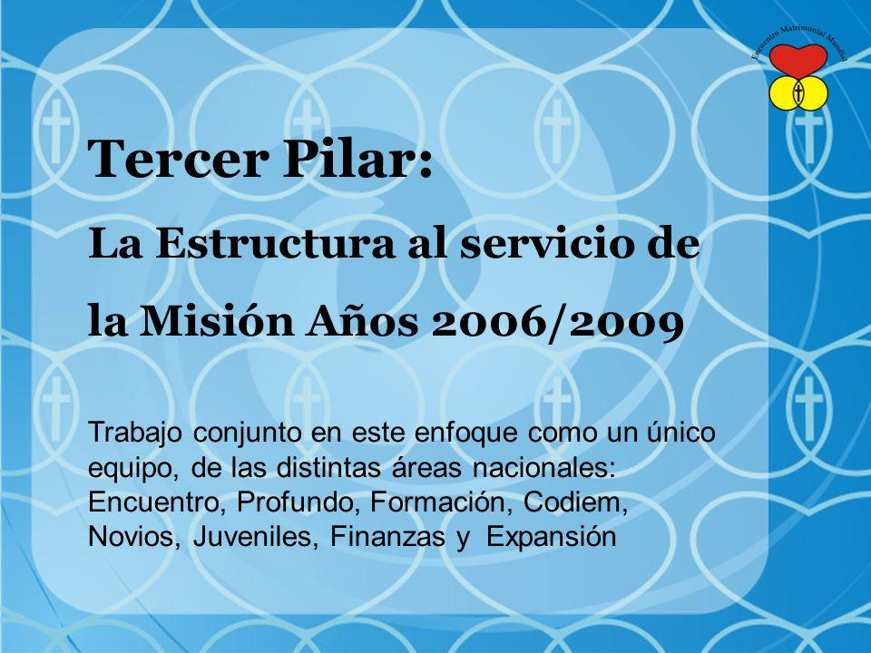 Tercer Pilar: La Estructura al servicio de la Misión Años 2006/2009