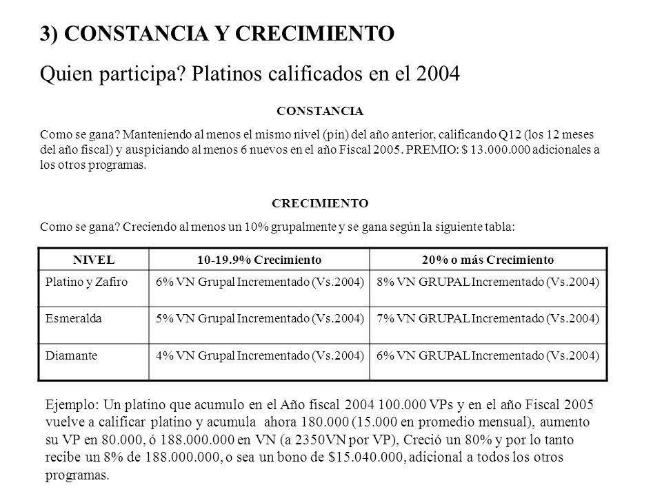 3) CONSTANCIA Y CRECIMIENTO