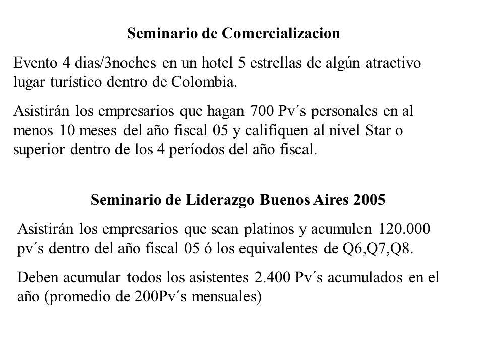 Seminario de Comercializacion Seminario de Liderazgo Buenos Aires 2005