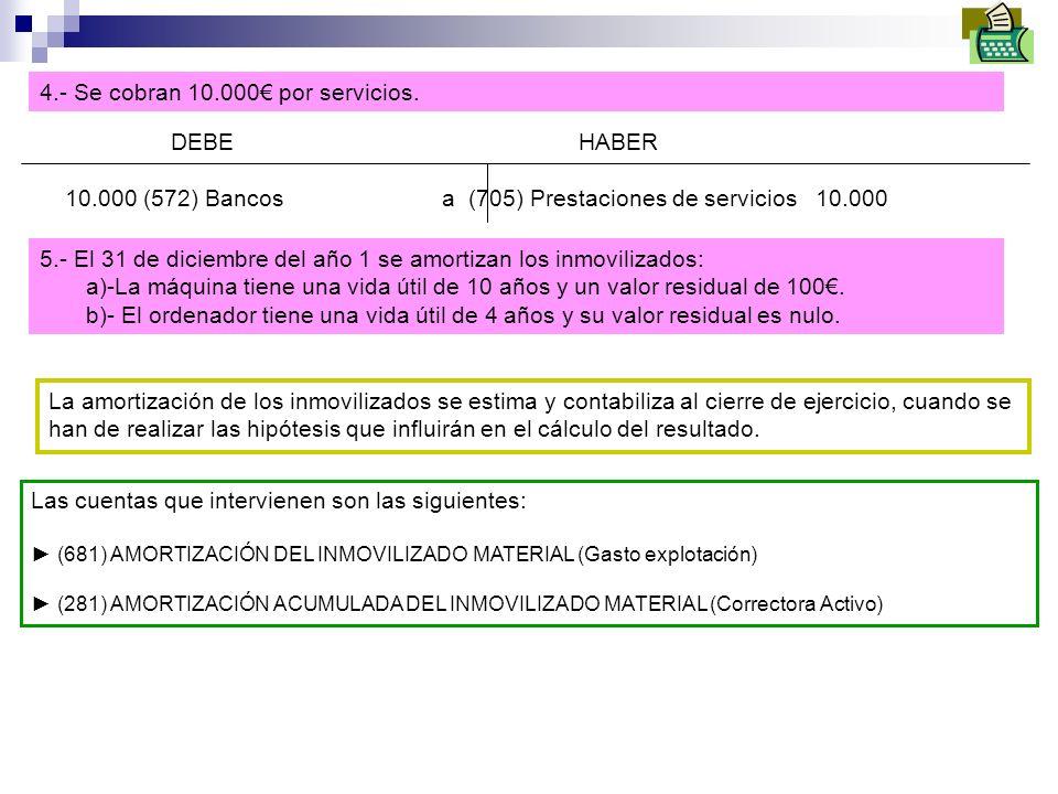 4.- Se cobran 10.000€ por servicios.