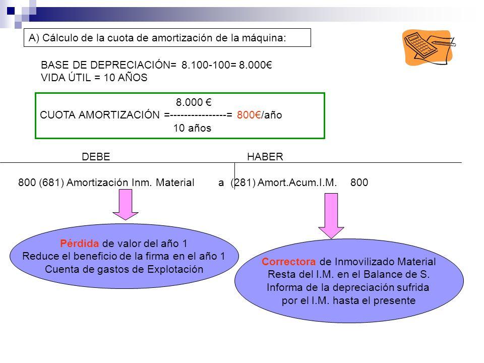 A) Cálculo de la cuota de amortización de la máquina: