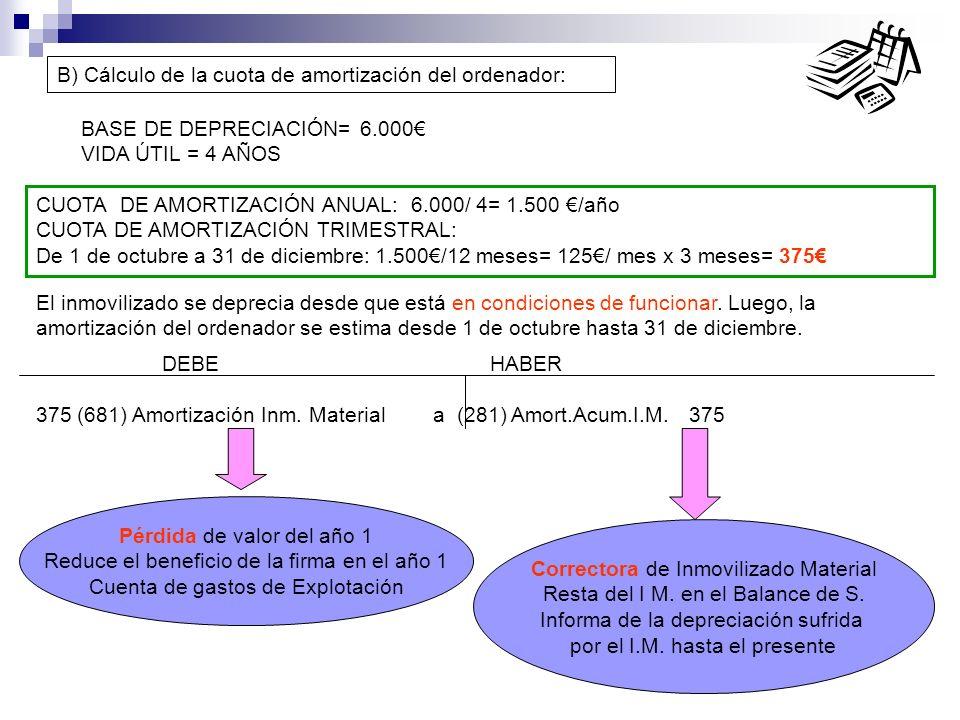 B) Cálculo de la cuota de amortización del ordenador: