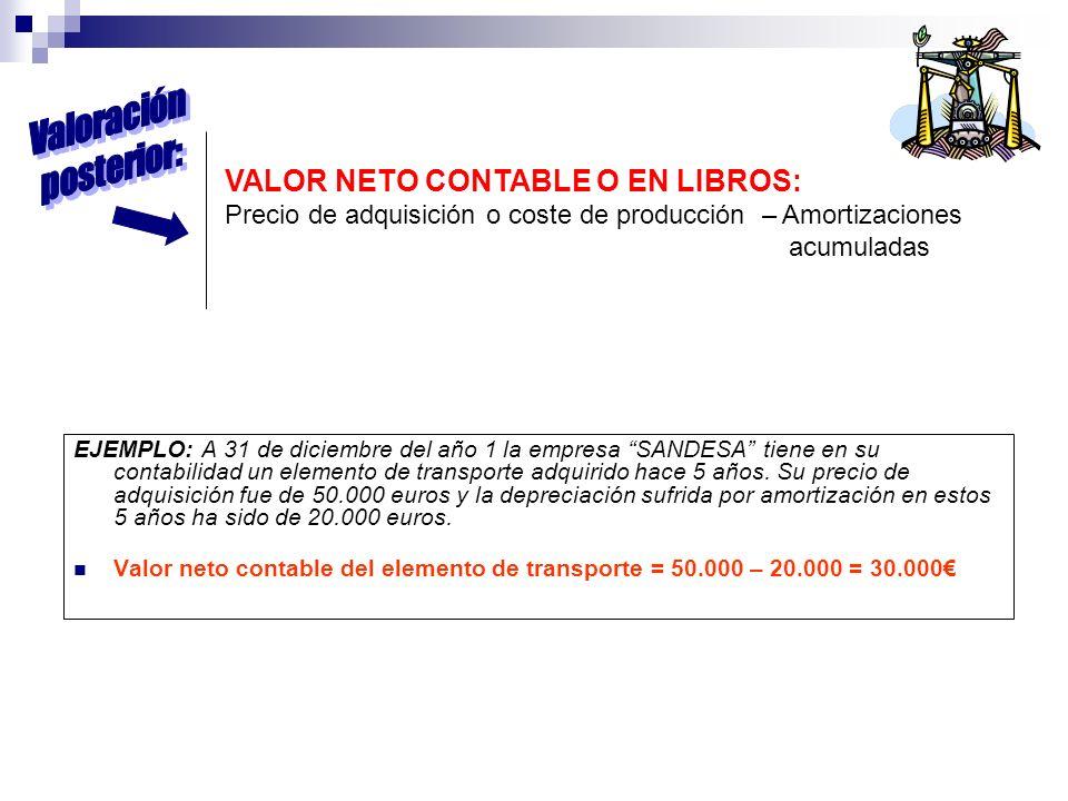 Valoración posterior: VALOR NETO CONTABLE O EN LIBROS: