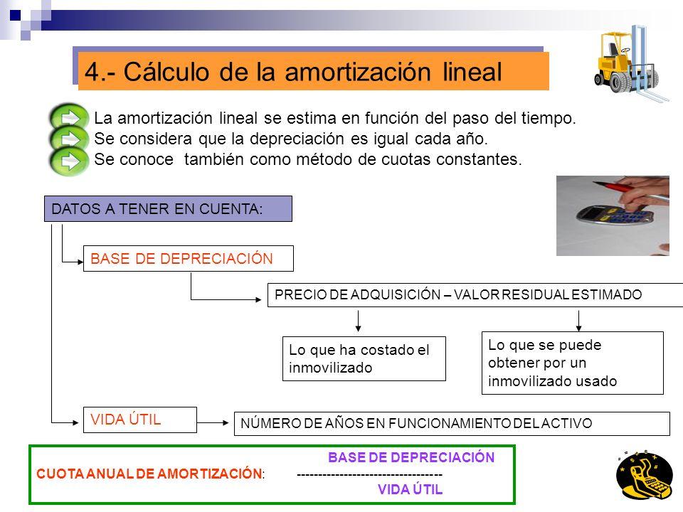 4.- Cálculo de la amortización lineal