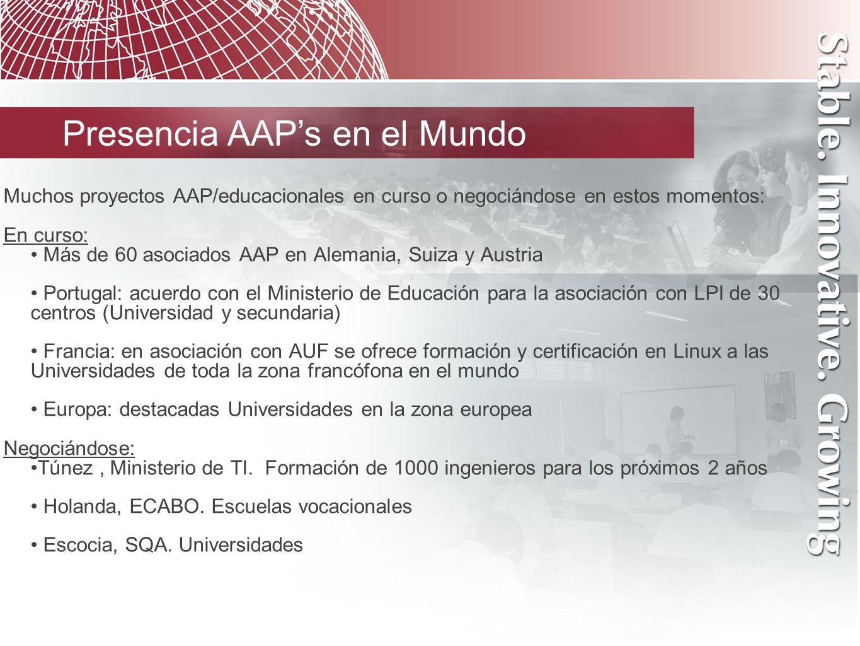 Presencia AAP's en el Mundo