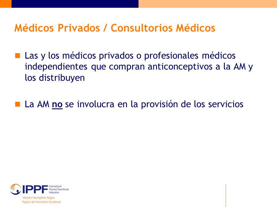 Médicos Privados / Consultorios Médicos