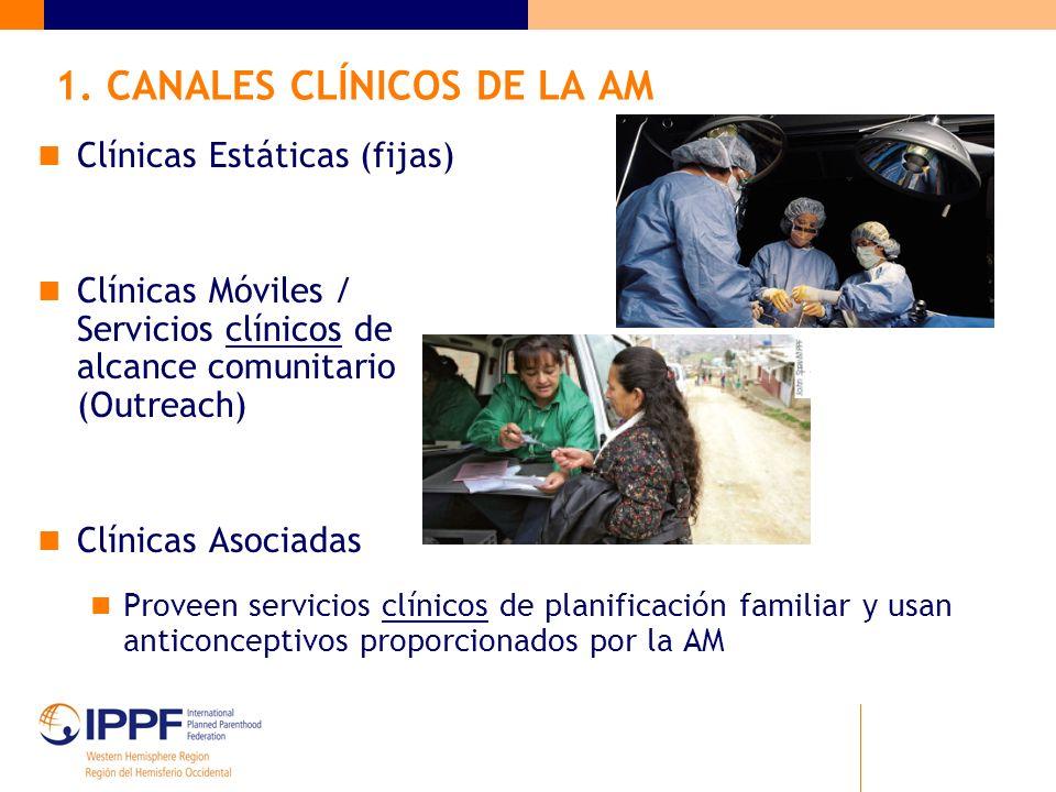 1. CANALES CLÍNICOS DE LA AM