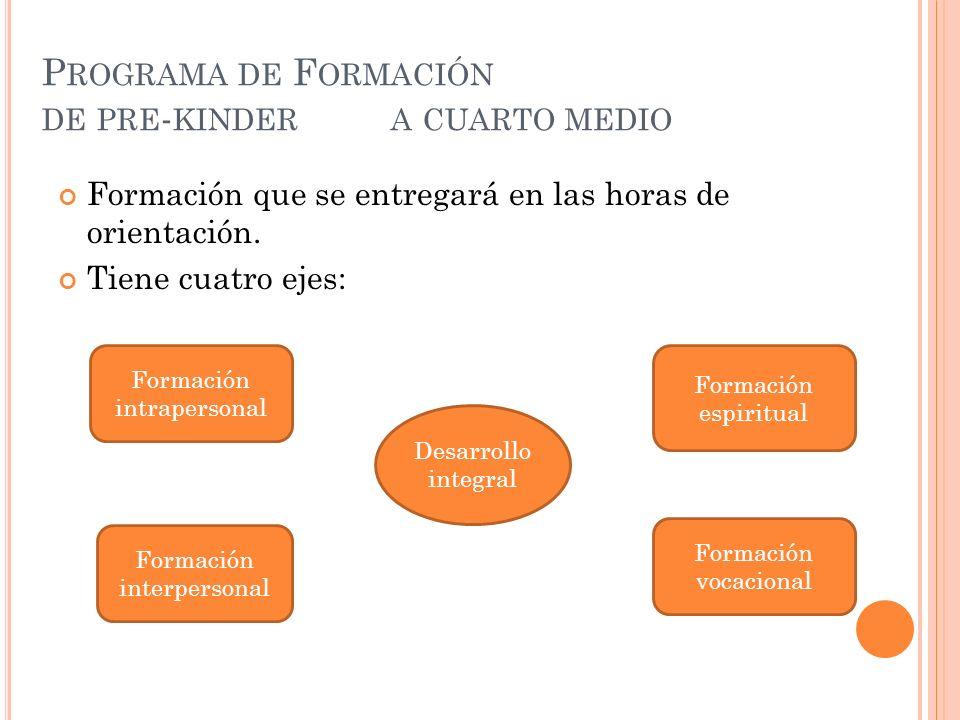 Programa de Formación de pre-kinder a cuarto medio