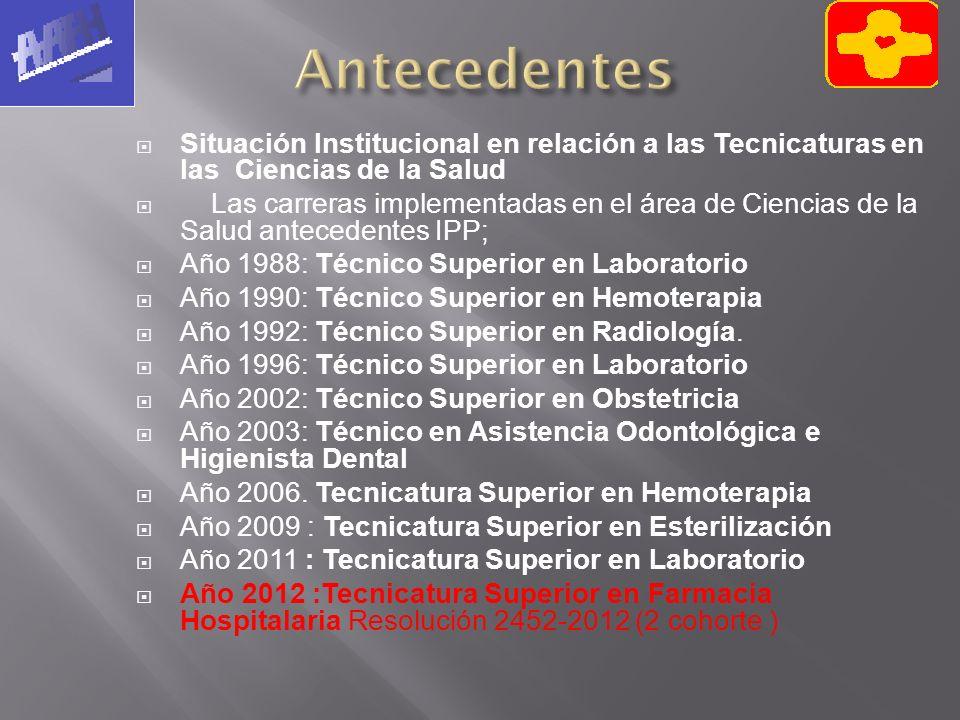 Antecedentes Situación Institucional en relación a las Tecnicaturas en las Ciencias de la Salud.