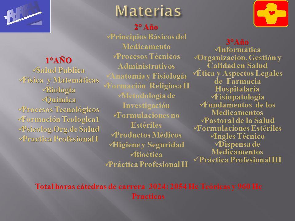 Materias 2° Año Principios Básicos del Medicamento