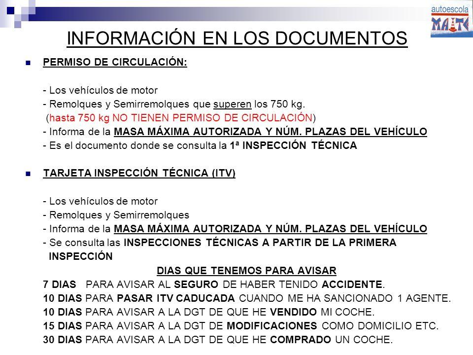 INFORMACIÓN EN LOS DOCUMENTOS