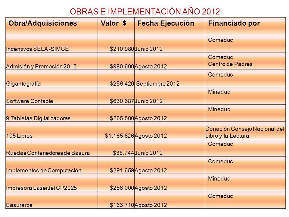 OBRAS E IMPLEMENTACIÓN AÑO 2012